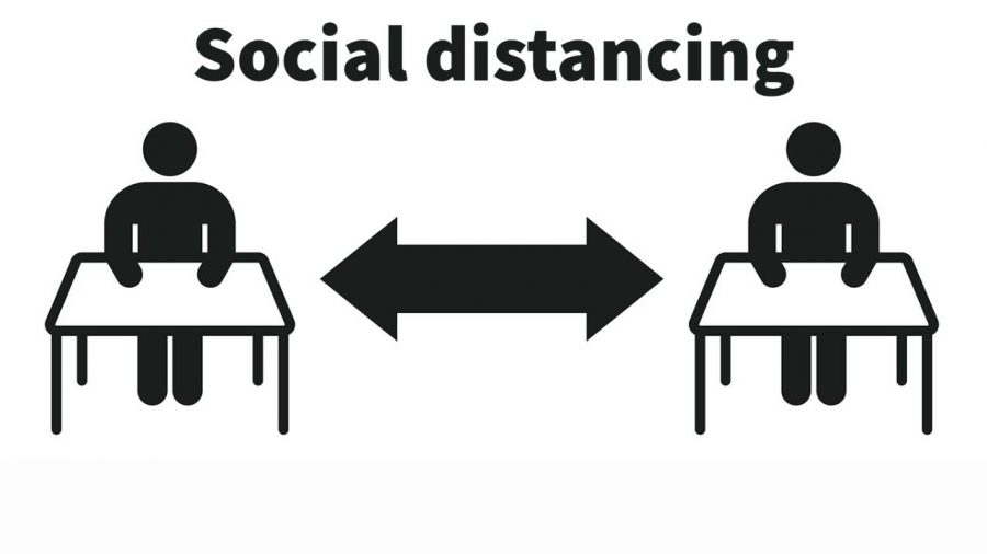 Should Social Distancing be Cut Down From 6 Feet to 3 Feet?